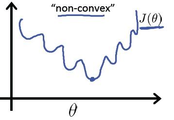 non-convex
